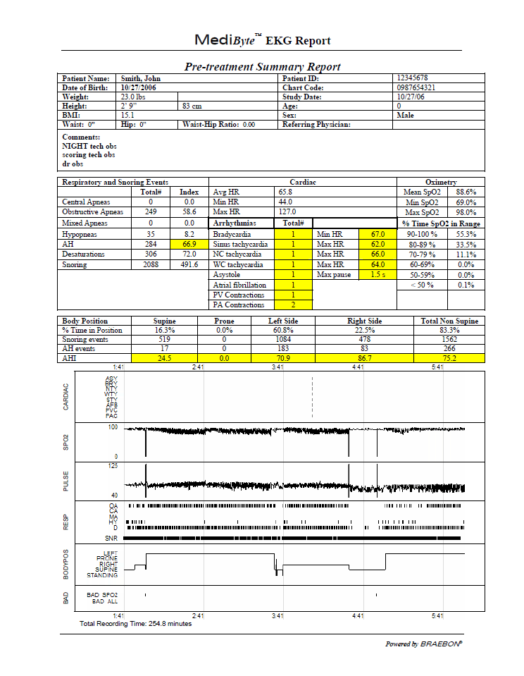 Пример отчёта кардиореспираторного мониторинга MediByte